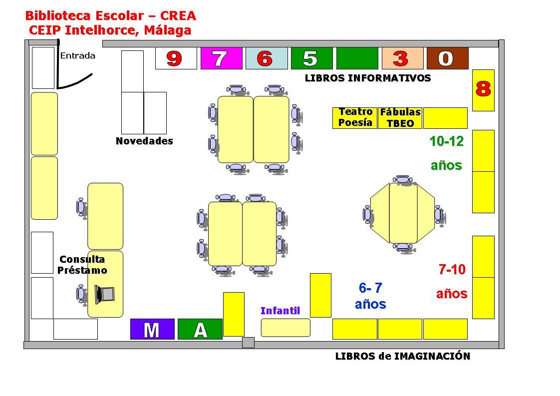 Biblioteca escolar jos manuel luque for Planos de bibliotecas